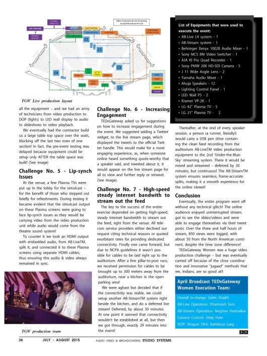Studio Systems - TEDxGateway 03